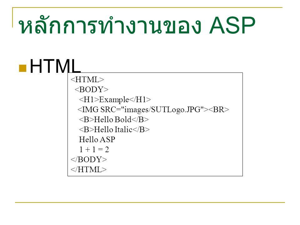หลักการทำงานของ ASP HTML <HTML> <BODY>