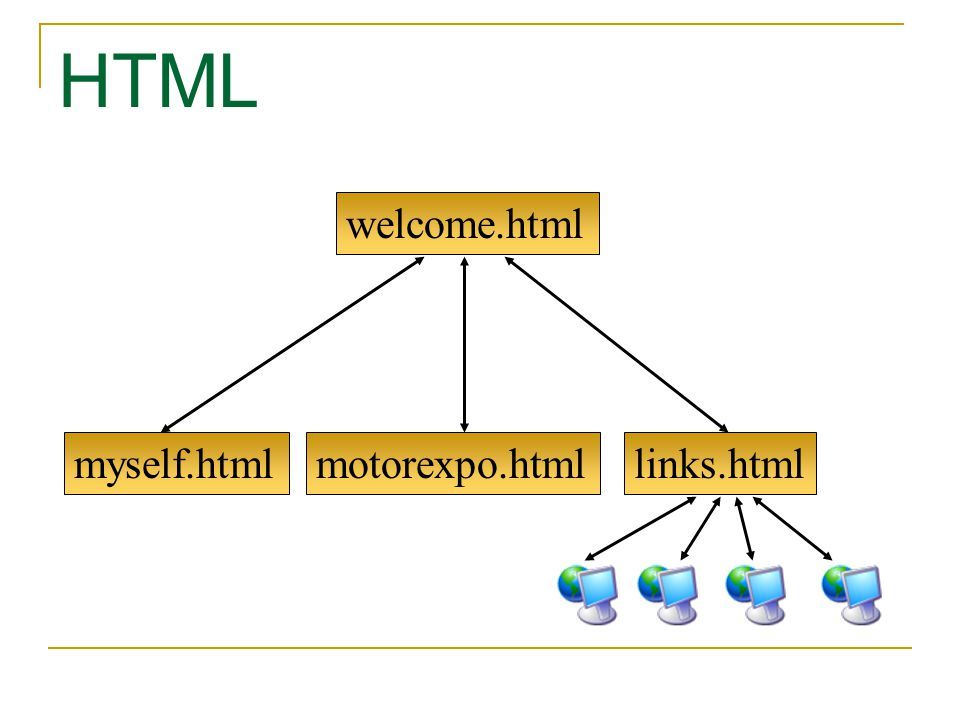 HTML welcome.html myself.html motorexpo.html links.html