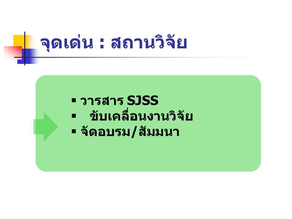 จุดเด่น : สถานวิจัย  วารสาร SJSS  ขับเคลื่อนงานวิจัย