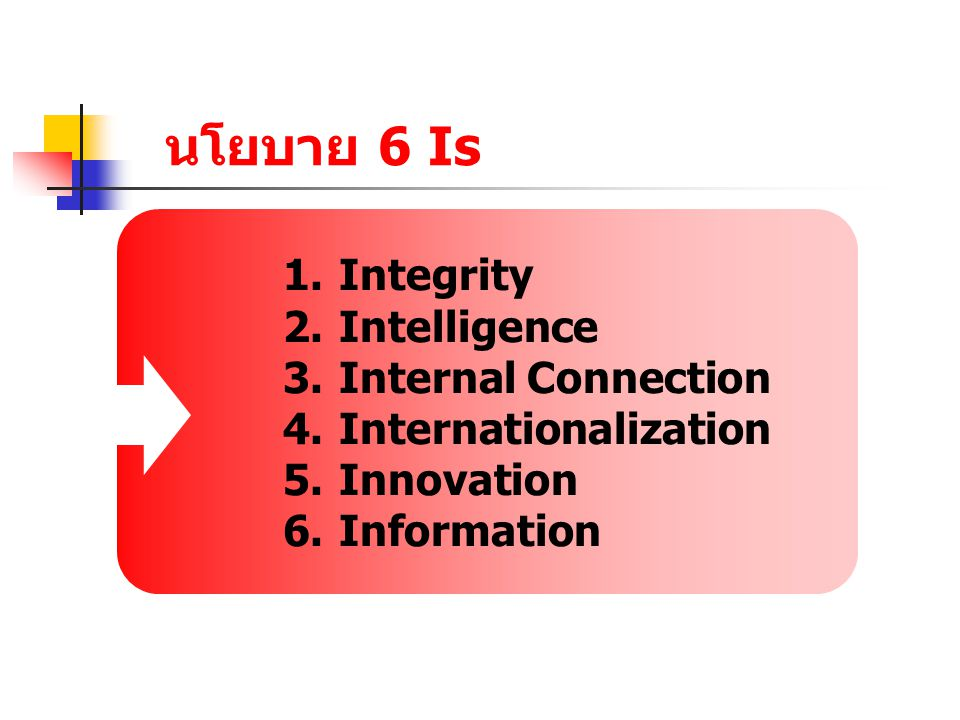 นโยบาย 6 Is Integrity Intelligence Internal Connection