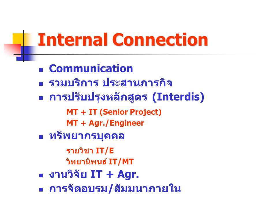Internal Connection Communication รวมบริการ ประสานภารกิจ