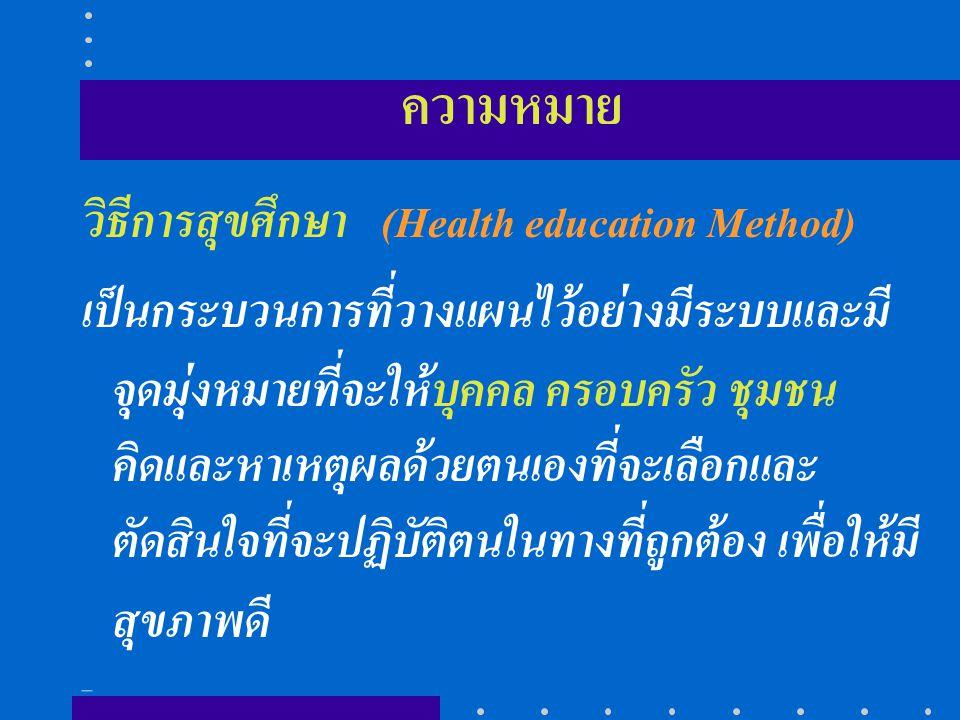 ความหมาย . วิธีการสุขศึกษา (Health education Method)