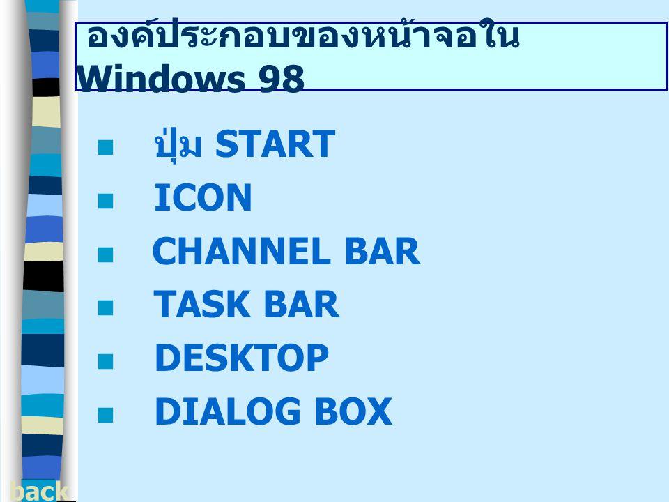 องค์ประกอบของหน้าจอใน Windows 98