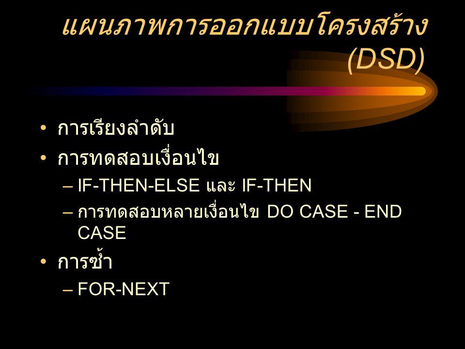 แผนภาพการออกแบบโครงสร้าง (DSD)