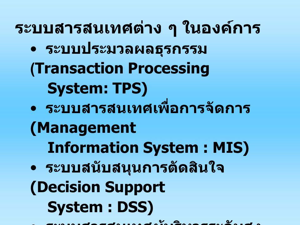 ระบบสารสนเทศต่าง ๆ ในองค์การ