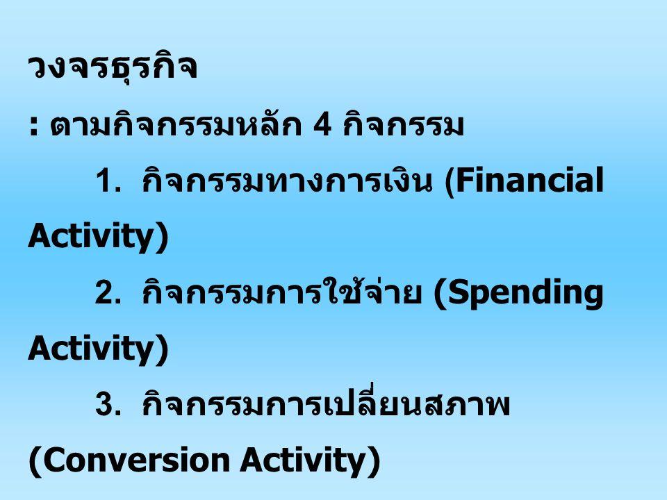 วงจรธุรกิจ : ตามกิจกรรมหลัก 4 กิจกรรม