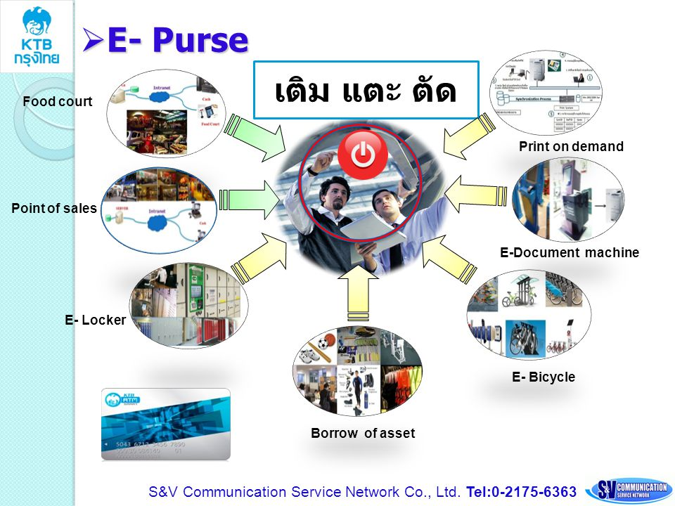 E- Purse เติม แตะ ตัด. Food court. Print on demand. Point of sales. E-Document machine. E- Locker.