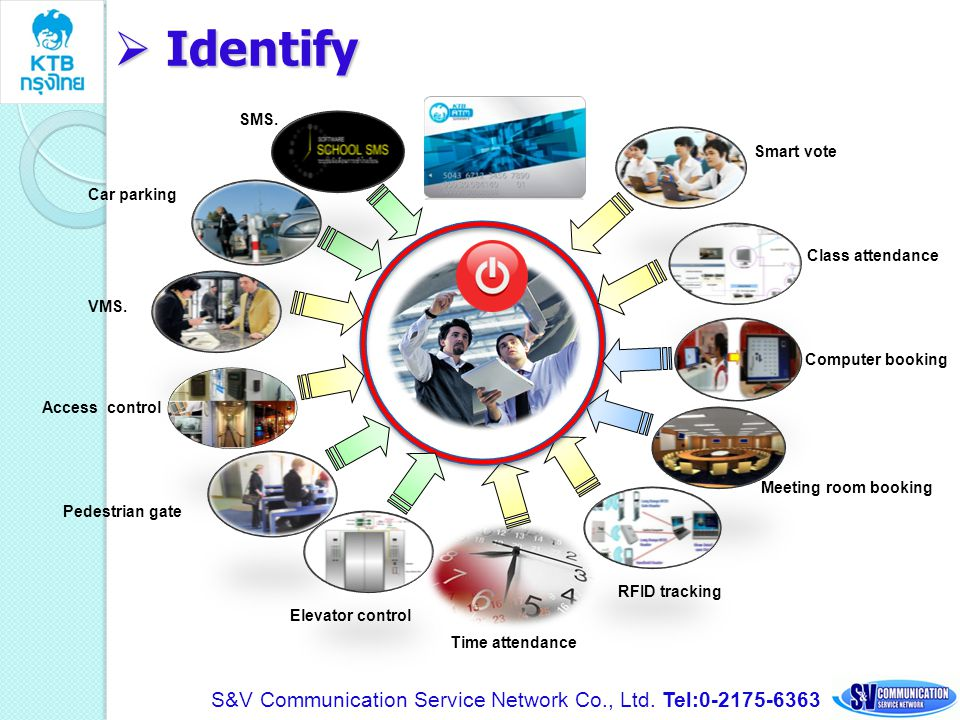 Identify S&V Communication Service Network Co., Ltd. Tel:0-2175-6363