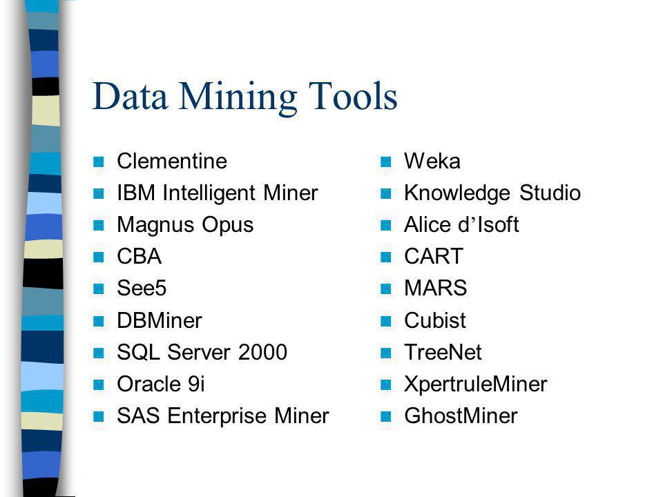 Data Mining Tools Clementine IBM Intelligent Miner Magnus Opus CBA