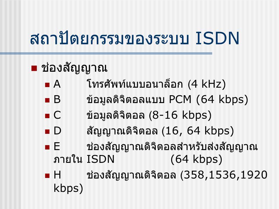 สถาปัตยกรรมของระบบ ISDN