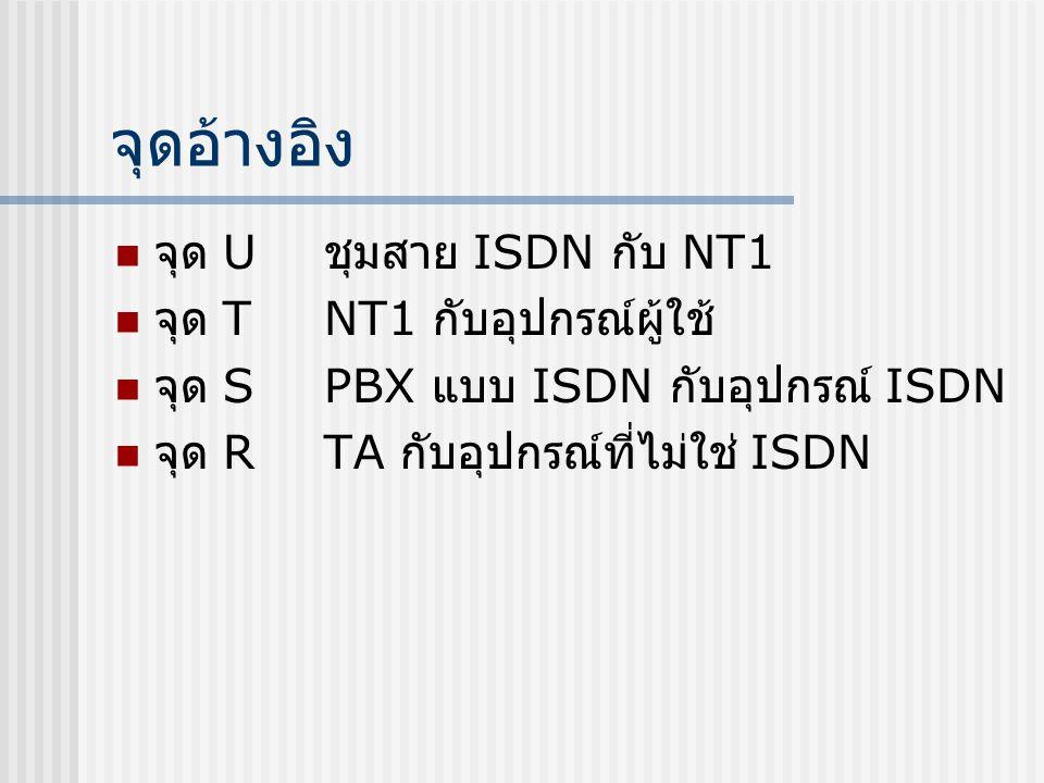 จุดอ้างอิง จุด U ชุมสาย ISDN กับ NT1 จุด T NT1 กับอุปกรณ์ผู้ใช้