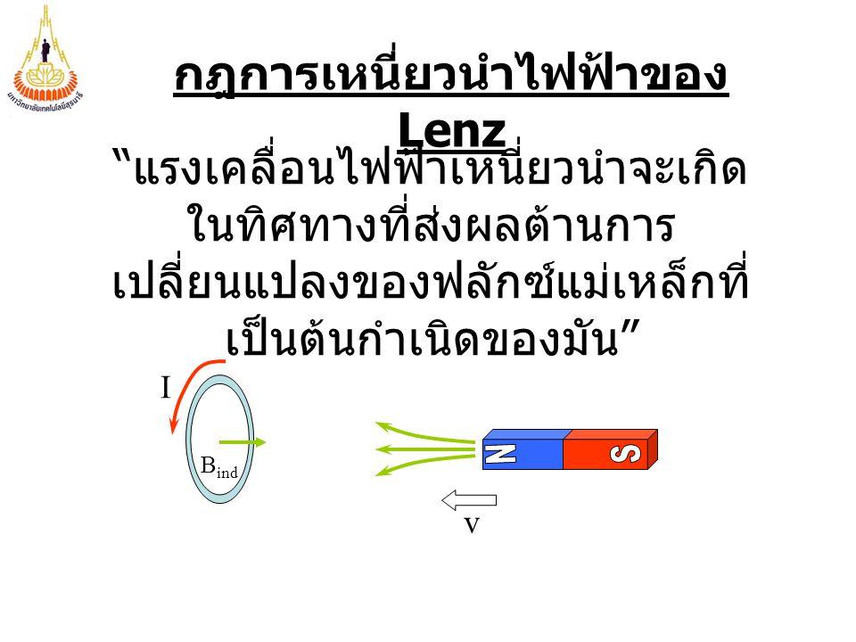 กฎการเหนี่ยวนำไฟฟ้าของ Lenz