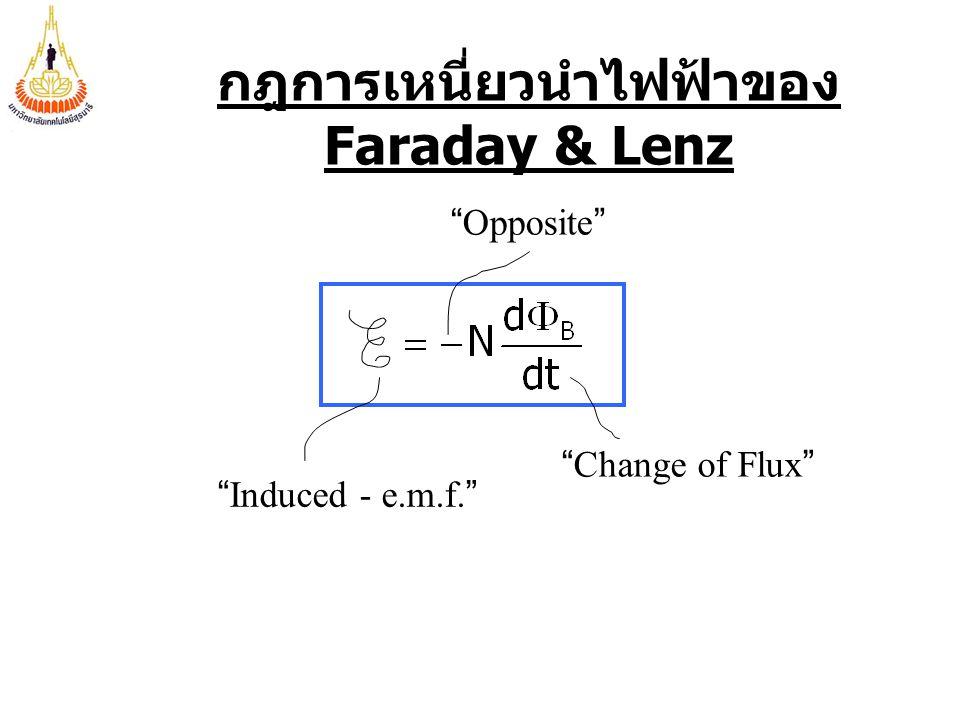 กฎการเหนี่ยวนำไฟฟ้าของ Faraday & Lenz