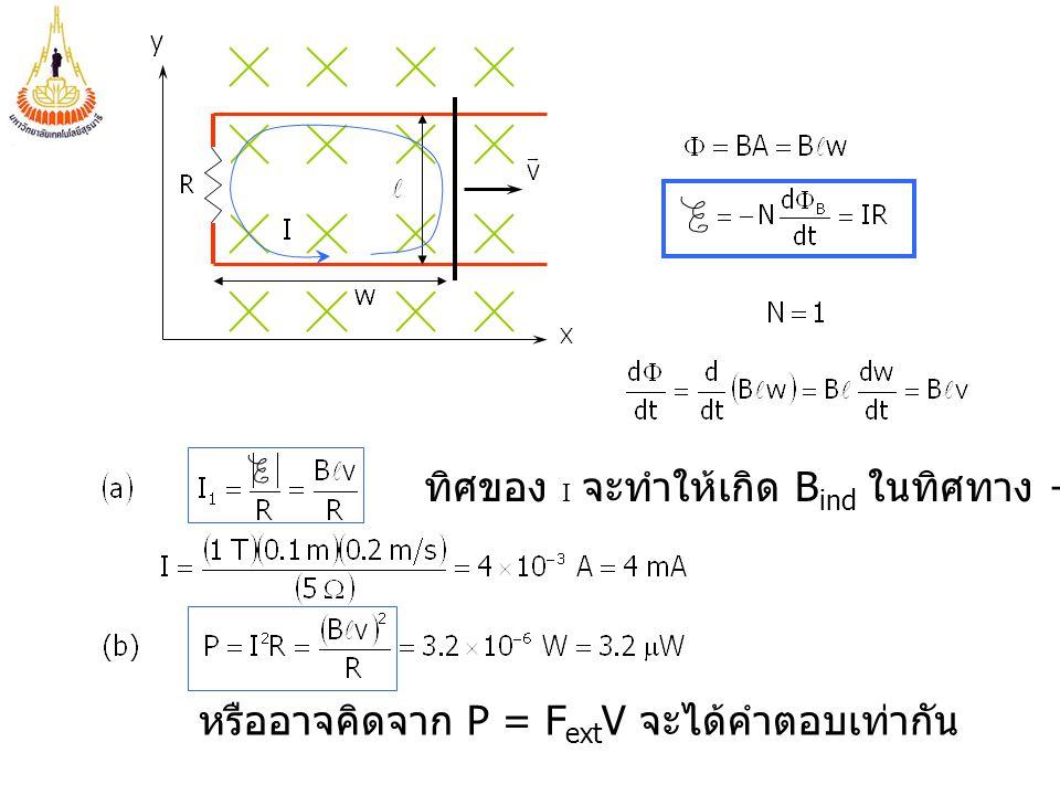 ทิศของ I จะทำให้เกิด Bind ในทิศทาง +z ภายในวง