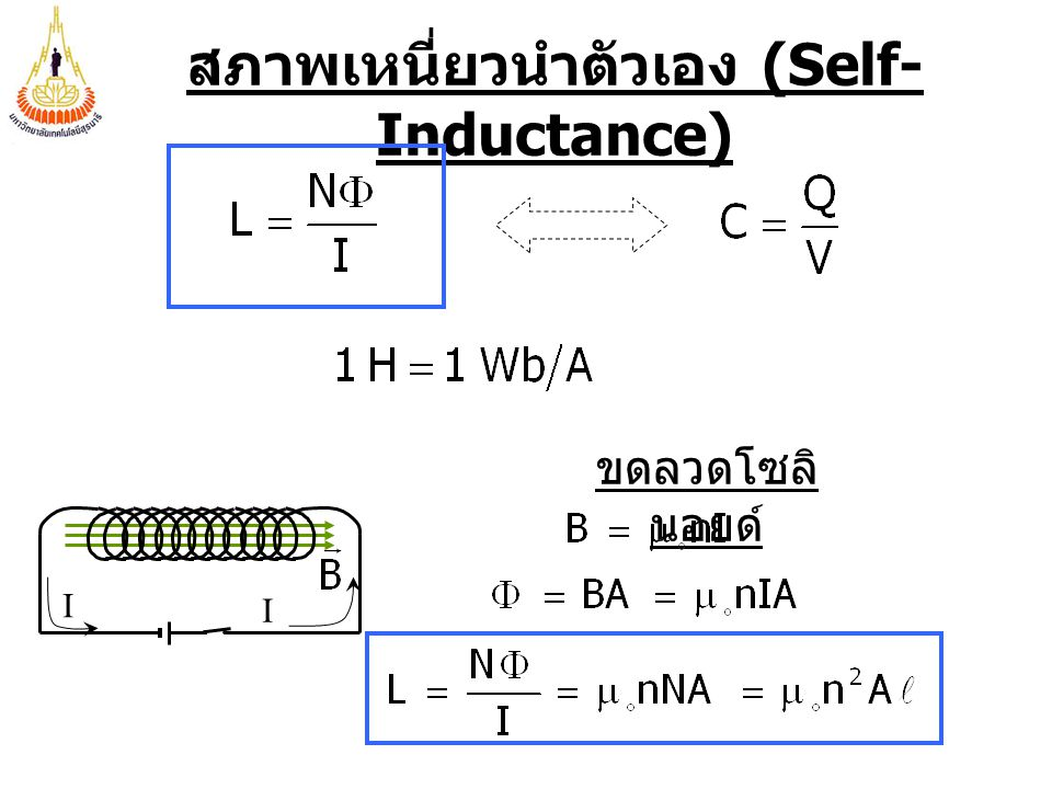 สภาพเหนี่ยวนำตัวเอง (Self-Inductance)