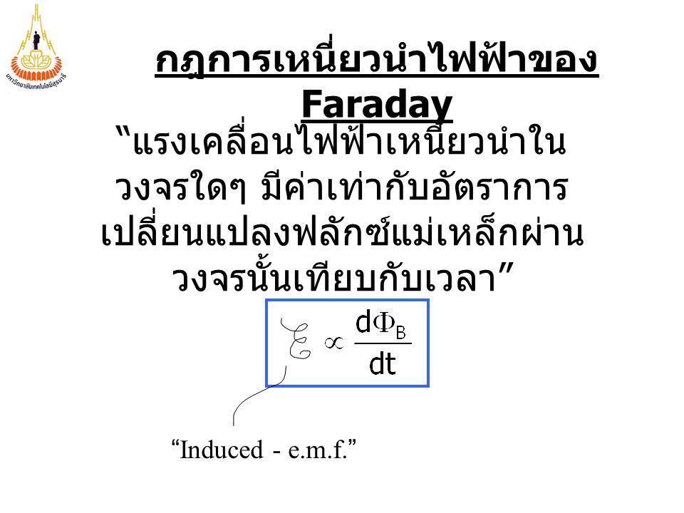 กฎการเหนี่ยวนำไฟฟ้าของ Faraday