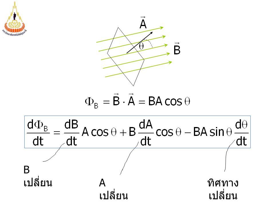 B เปลี่ยน A เปลี่ยน ทิศทางเปลี่ยน