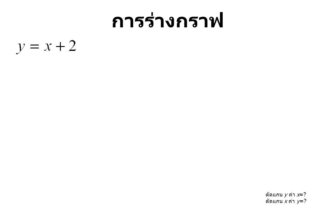 การร่างกราฟ ตัดแกน y ค่า x= ตัดแกน x ค่า y=