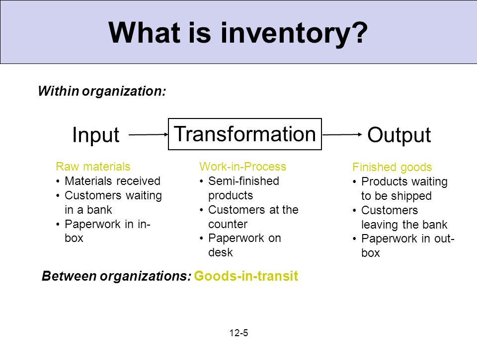 What is inventory Input Transformation Output Within organization: