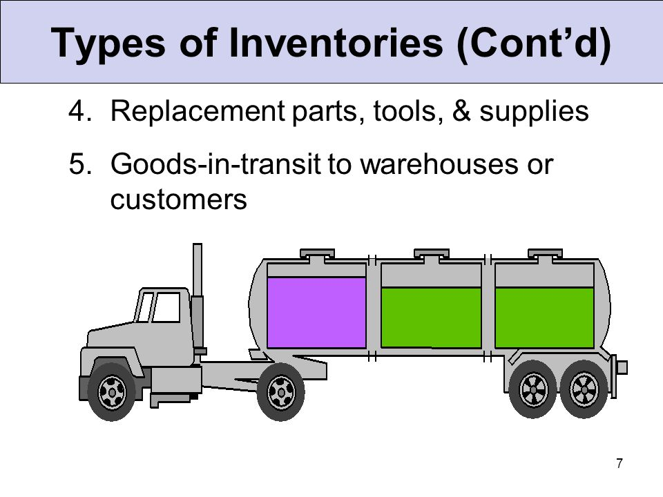 Types of Inventories (Cont'd)