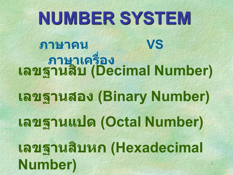 NUMBER SYSTEM เลขฐานสิบ (Decimal Number) เลขฐานสอง (Binary Number)