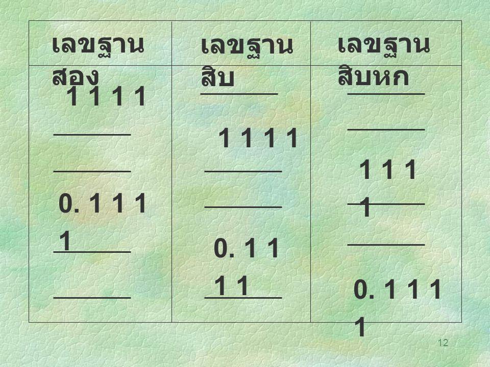เลขฐานสอง เลขฐานสิบ เลขฐานสิบหก 1 1 1 1 1 1 1 1 1 1 1 1 0. 1 1 1 1 0. 1 1 1 1 0. 1 1 1 1