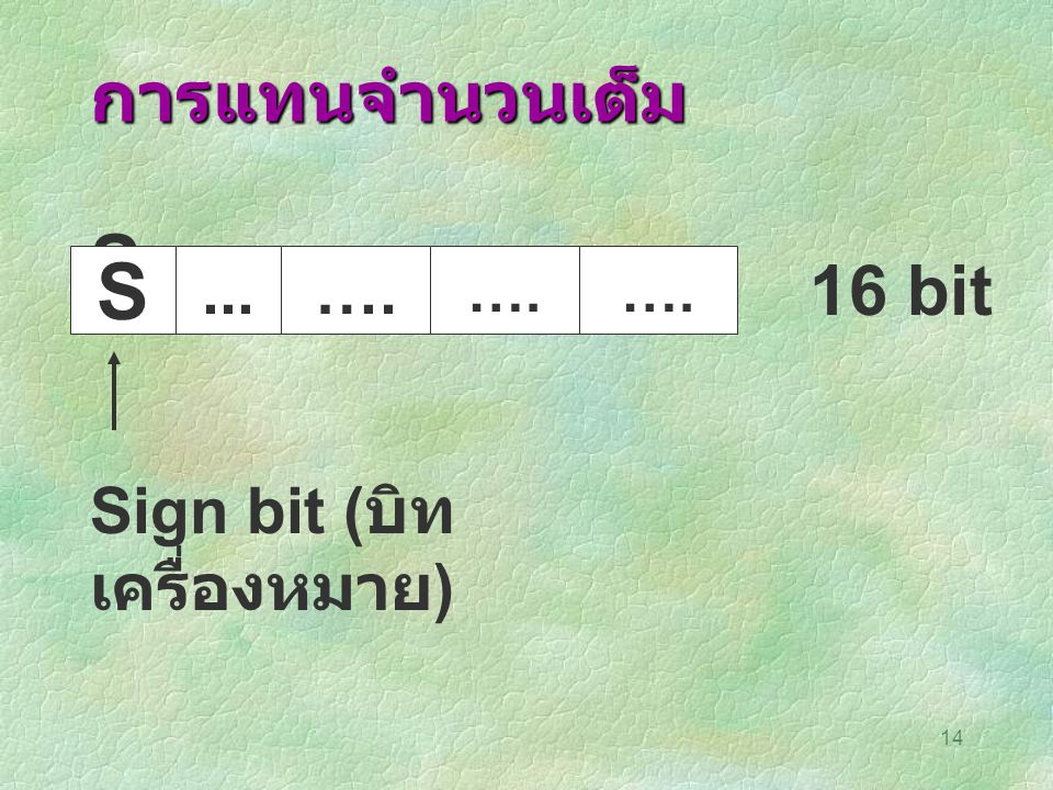 การแทนจำนวนเต็ม S S ... …. …. …. 16 bit Sign bit (บิทเครื่องหมาย)