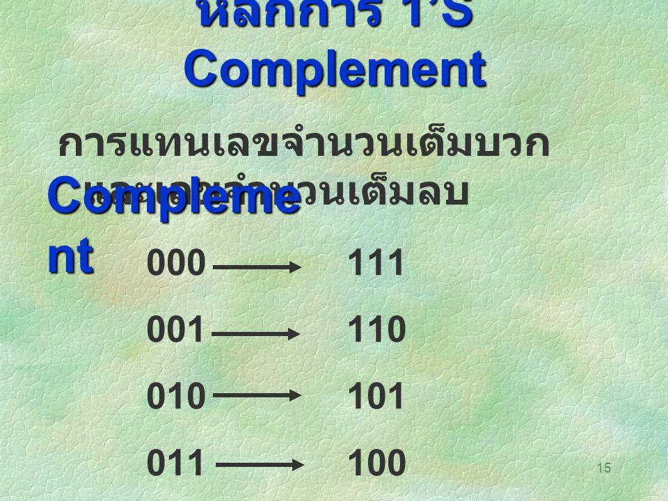 หลักการ 1'S Complement Complement