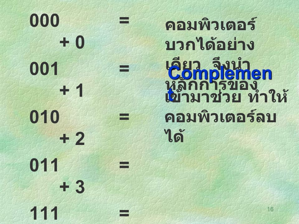 000 = = = + 2 Complement 011 = = = - 1
