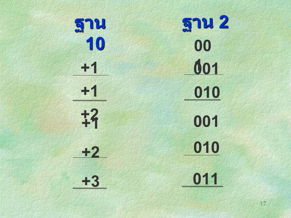 ฐาน 10 +1 +2 ฐาน 2 001 001 010 +1 +2 +3 001 010 011