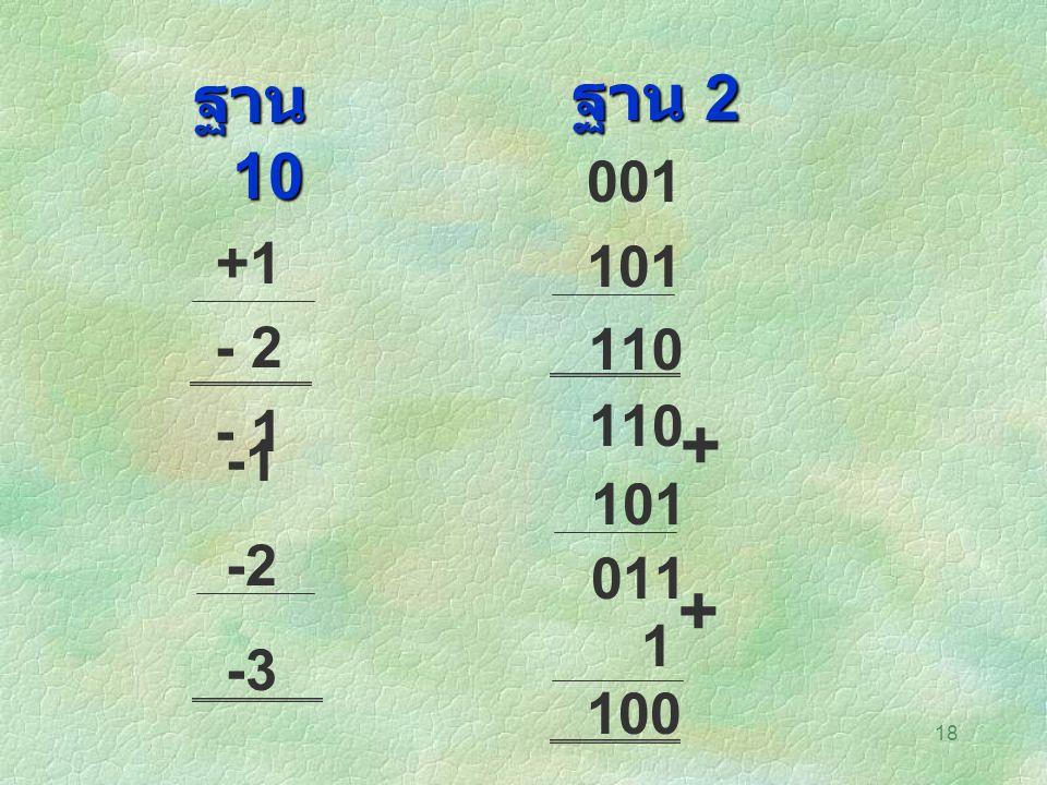 ฐาน 10 +1 - 2 - 1 ฐาน 2 001 101 110 110 + -1 -2 -3 101 011 + 1 100