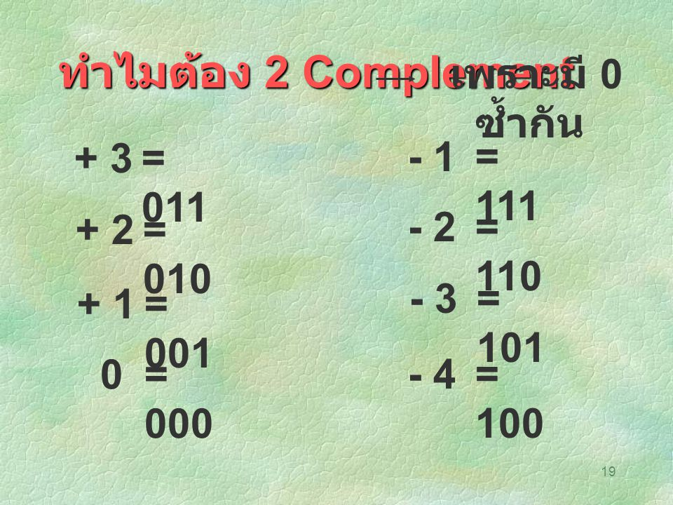 ทำไมต้อง 2 Complement เพราะมี 0 ซ้ำกัน + 3 = 011 - 1 = 111 + 2 = 010