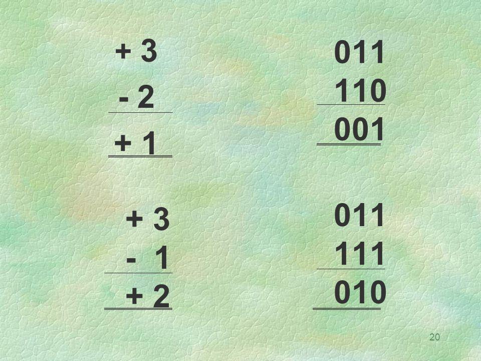 + 3 - 2 + 1 011 110 001 011 111 010 + 3 - 1 + 2