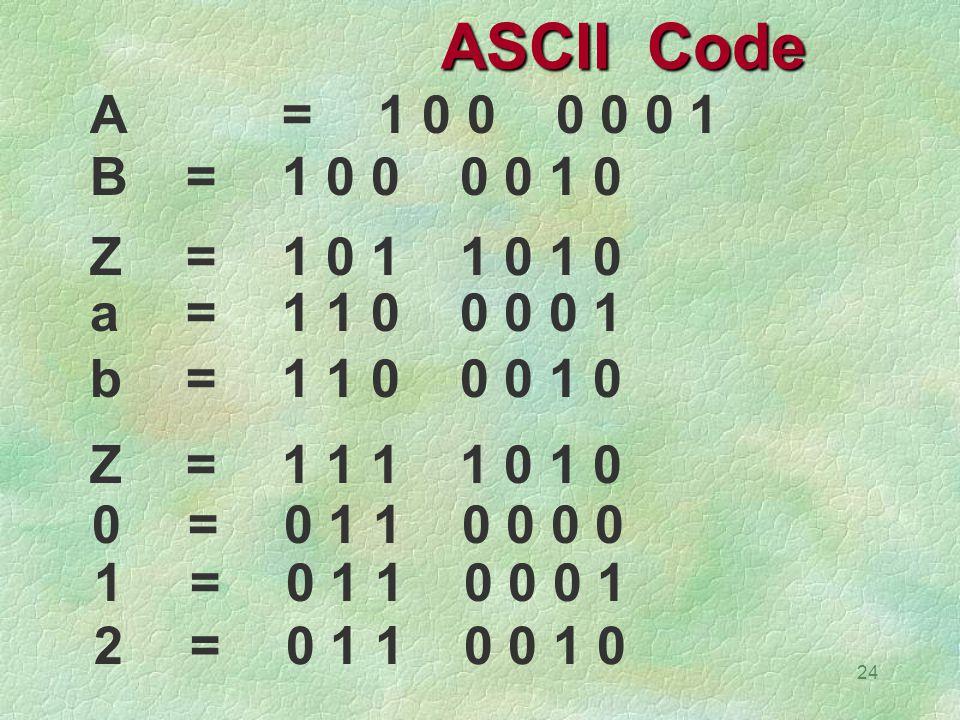 ASCII Code A = 1 0 0 0 0 0 1. B = 1 0 0 0 0 1 0. Z = 1 0 1 1 0 1 0. a = 1 1 0 0 0 0 1.