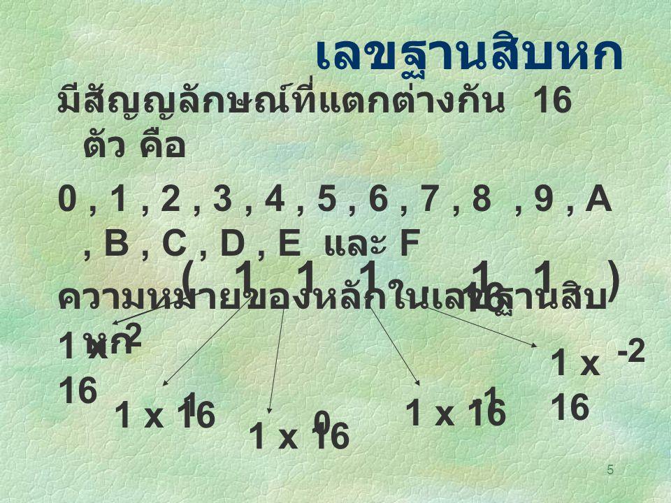 เลขฐานสิบหก ( 1 1 1 . 1 1 ) 16 มีสัญญลักษณ์ที่แตกต่างกัน 16 ตัว คือ