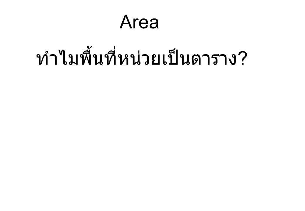 Area ทำไมพื้นที่หน่วยเป็นตาราง