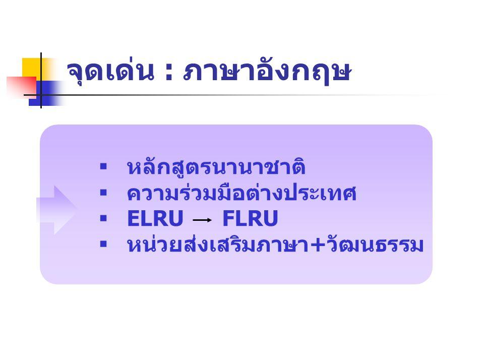 จุดเด่น : ภาษาอังกฤษ หลักสูตรนานาชาติ ความร่วมมือต่างประเทศ ELRU FLRU