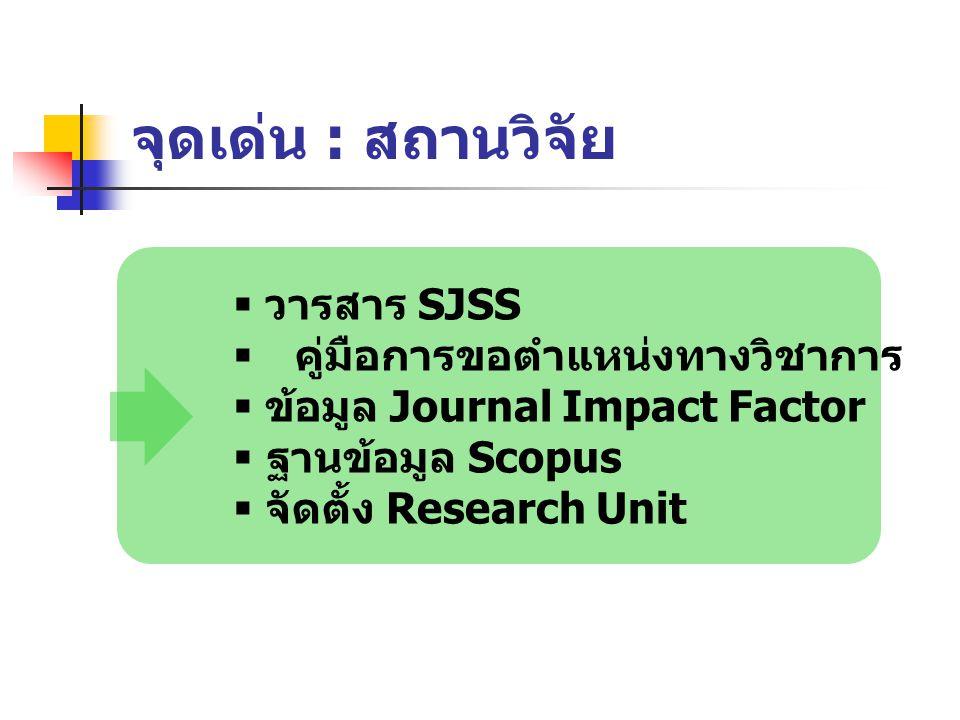 จุดเด่น : สถานวิจัย  วารสาร SJSS  คู่มือการขอตำแหน่งทางวิชาการ