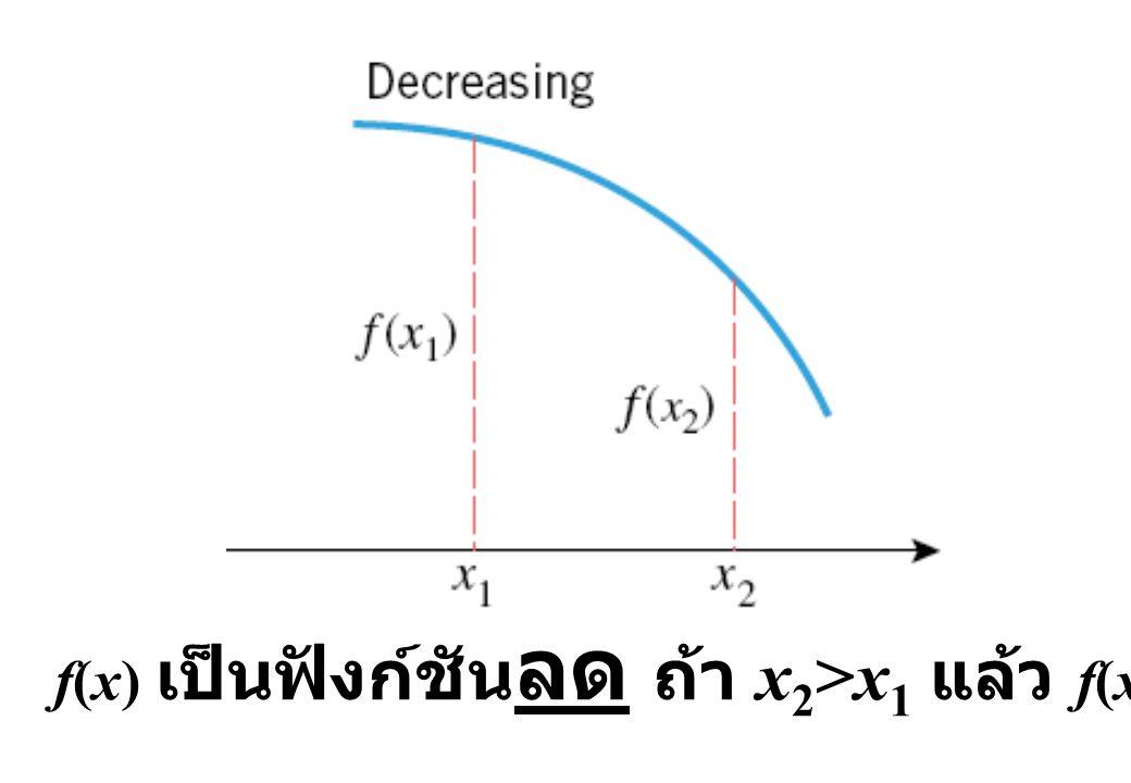 f(x) เป็นฟังก์ชันลด ถ้า x2>x1 แล้ว f(x2)<f(x1)