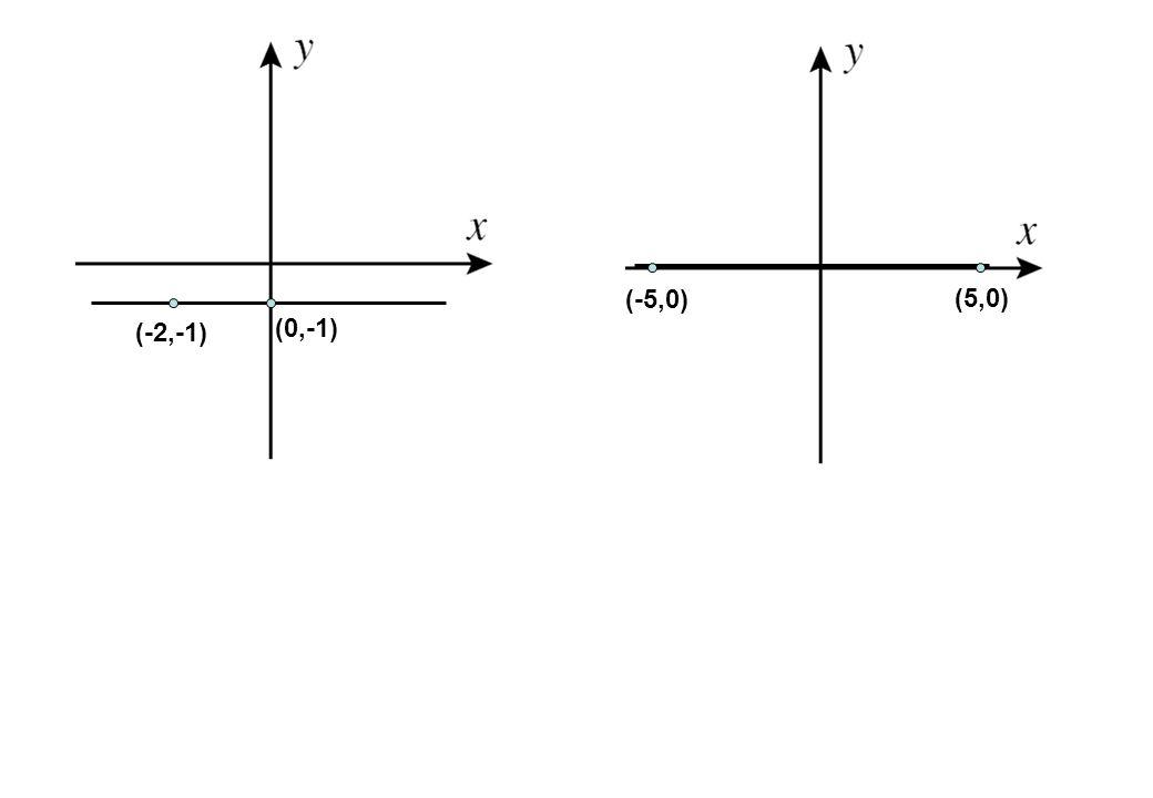 (-5,0) (5,0) (-2,-1) (0,-1)