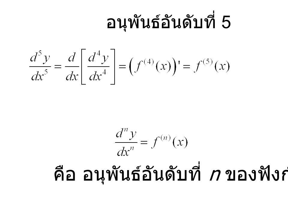 คือ อนุพันธ์อันดับที่ n ของฟังก์ชัน f(x)