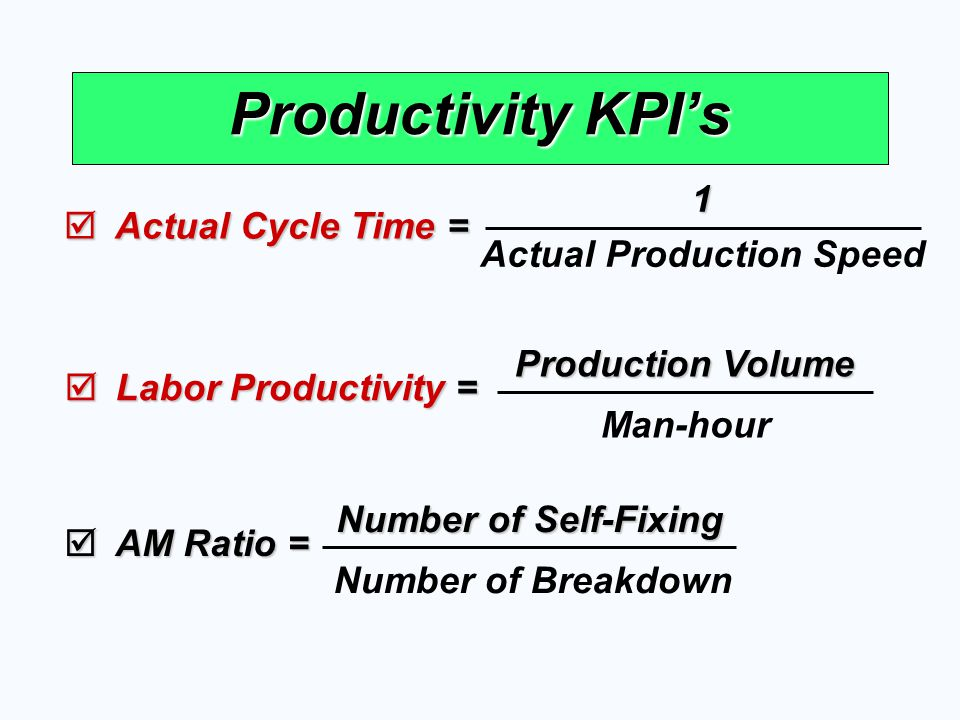 Productivity KPI's 1 Actual Cycle Time = Actual Production Speed