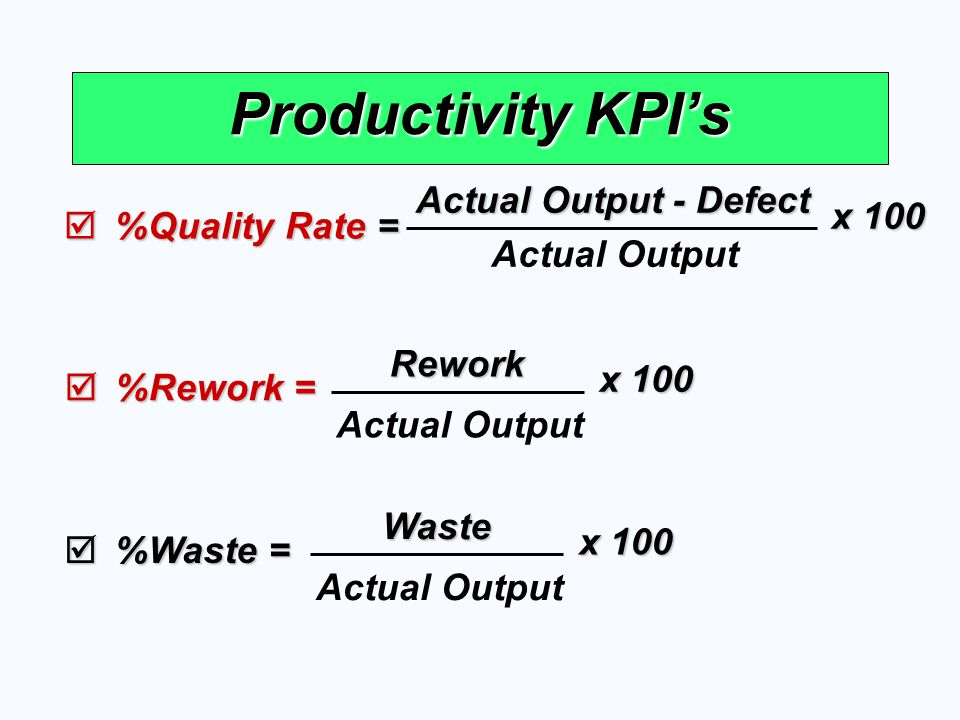 Productivity KPI's Actual Output - Defect x 100 %Quality Rate =