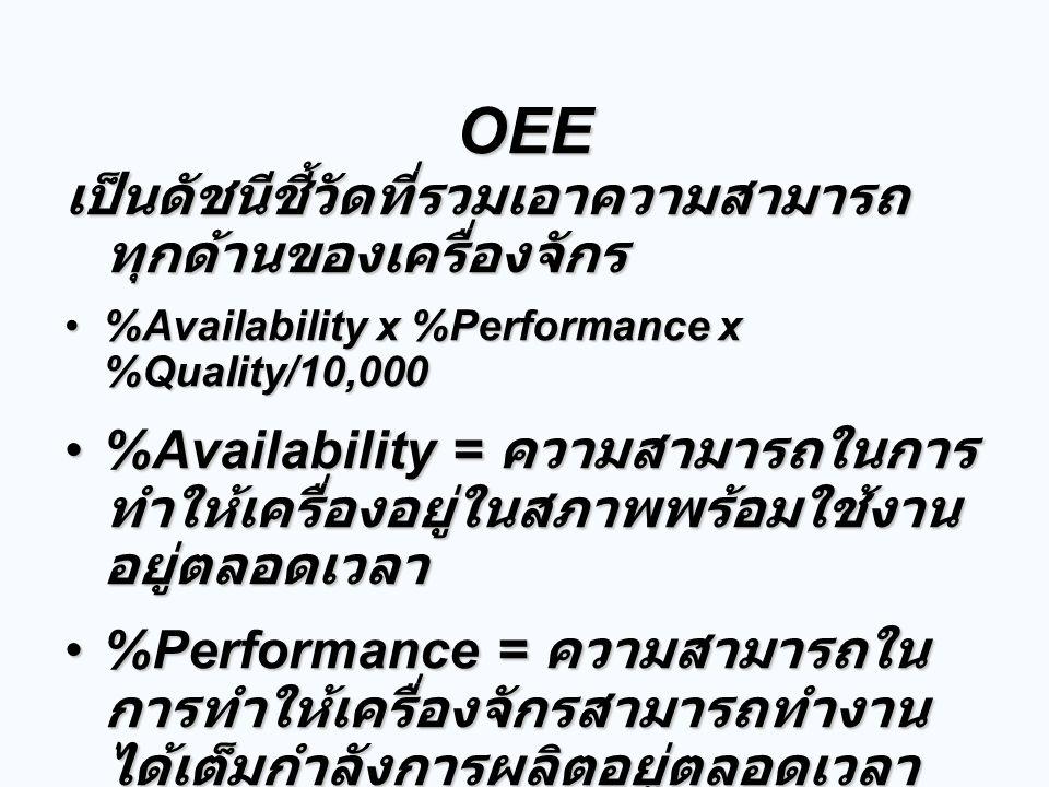 OEE เป็นดัชนีชี้วัดที่รวมเอาความสามารถทุกด้านของเครื่องจักร
