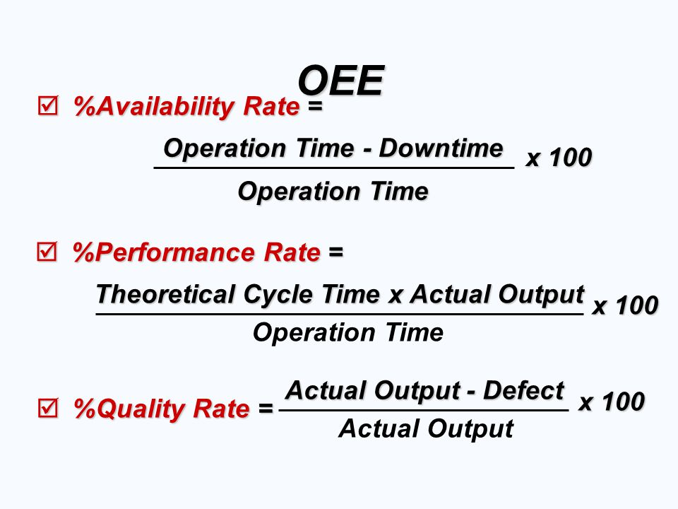 Operation Time - Downtime Theoretical Cycle Time x Actual Output