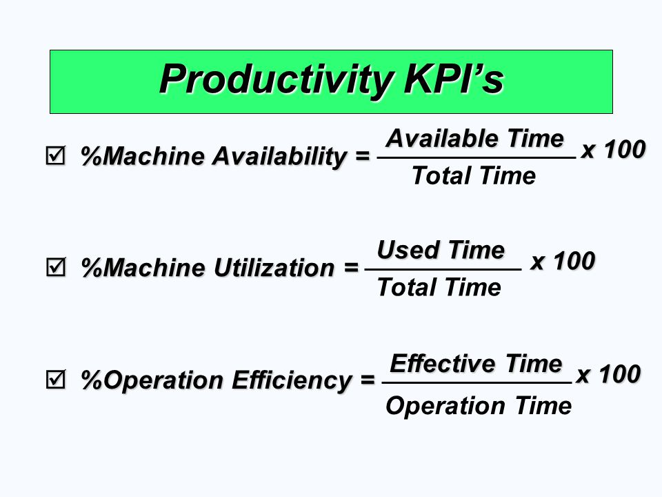Productivity KPI's Available Time x 100 %Machine Availability =