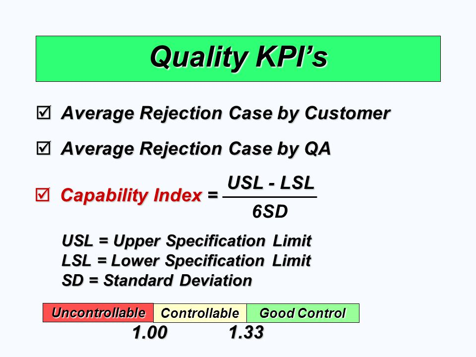 Quality KPI's Average Rejection Case by Customer
