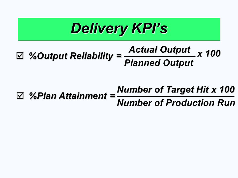 Delivery KPI's Actual Output x 100 %Output Reliability =