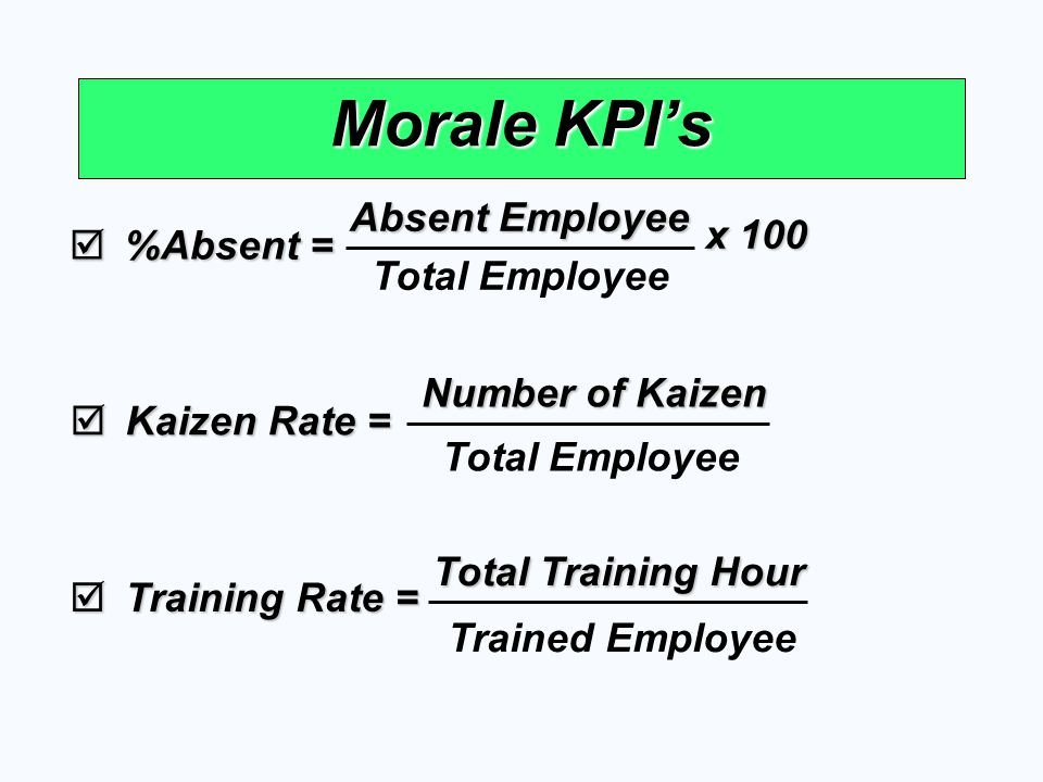 Morale KPI's Absent Employee x 100 %Absent = Total Employee