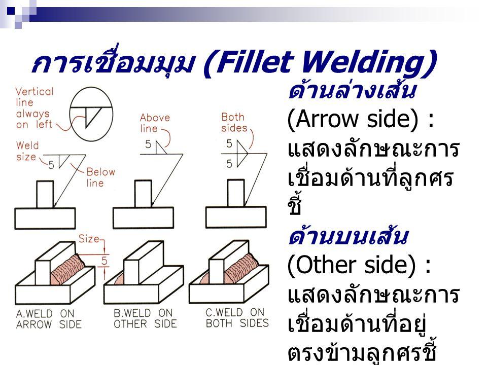การเชื่อมมุม (Fillet Welding)